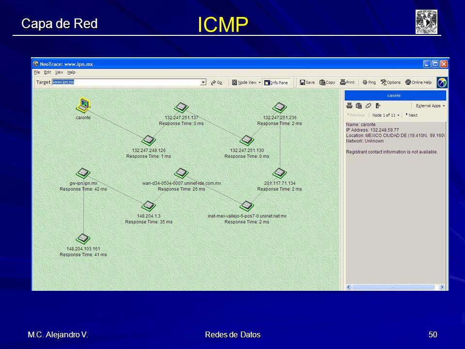 ICMP Capa de Red Introducción Ing. Alejandro V.