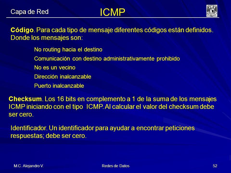 Introducción Ing. Alejandro V. ICMP. Capa de Red. Código. Para cada tipo de mensaje diferentes códigos están definidos. Donde los mensajes son: