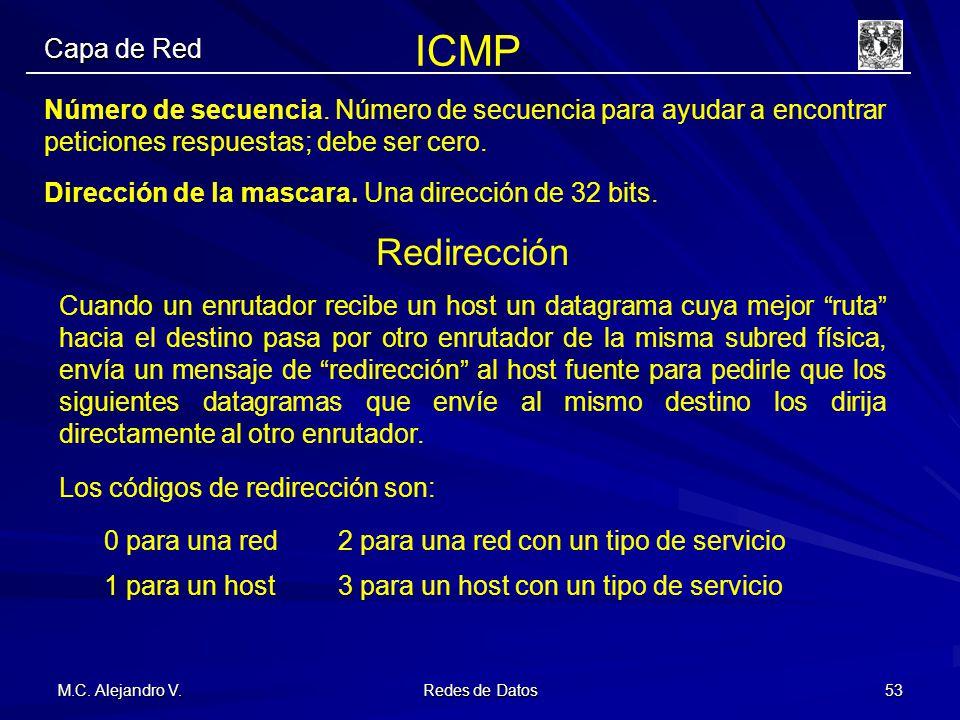 ICMP Redirección Capa de Red