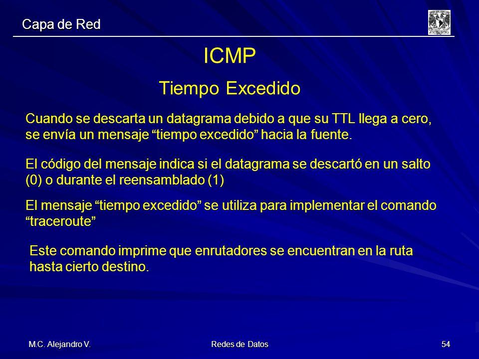 ICMP Tiempo Excedido Capa de Red