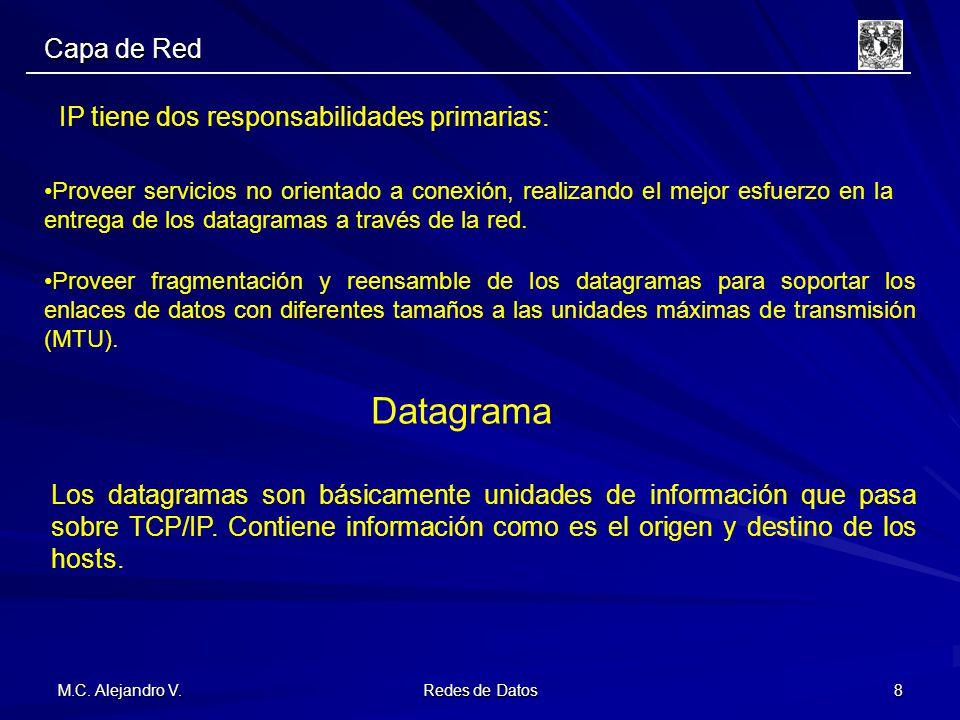 Datagrama Capa de Red IP tiene dos responsabilidades primarias: