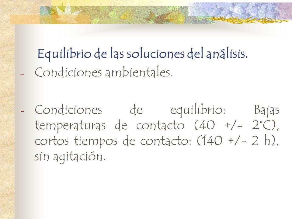 Equilibrio de las soluciones del análisis.