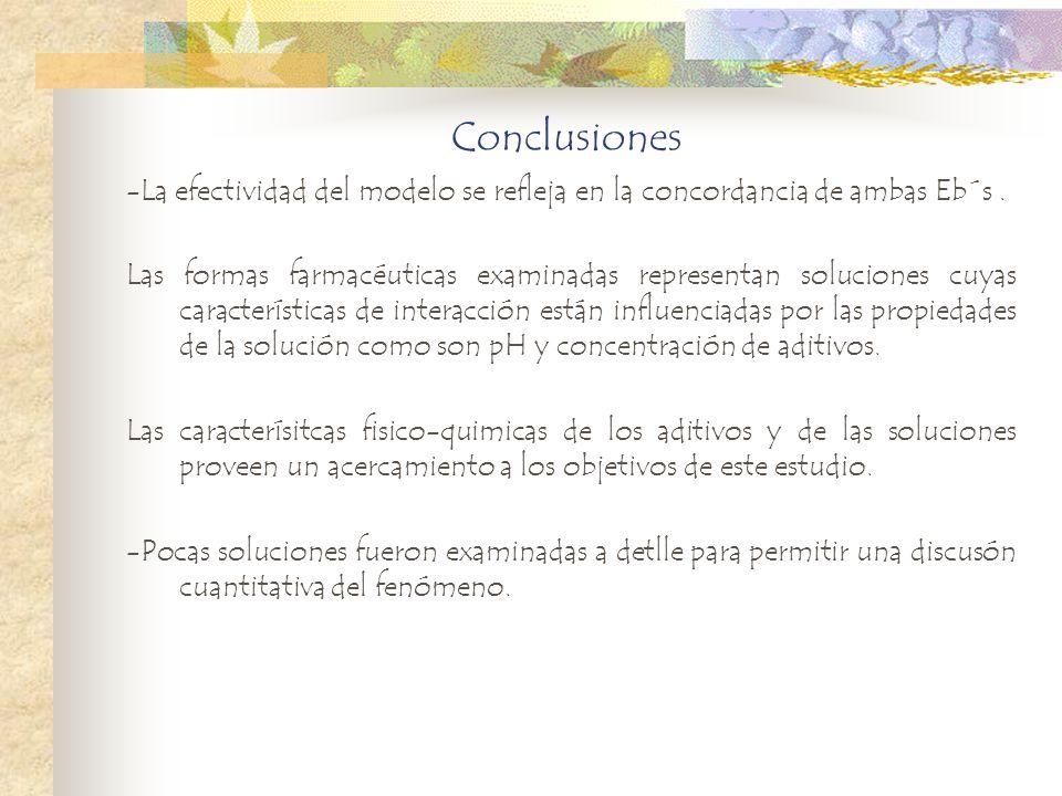 Conclusiones -La efectividad del modelo se refleja en la concordancia de ambas Eb´s .