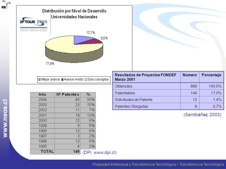 www.neos.cl (Santibáñez, 2003) (DPI, www.dpi.cl)