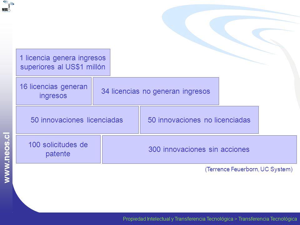 www.neos.cl 1 licencia genera ingresos superiores al US$1 millón