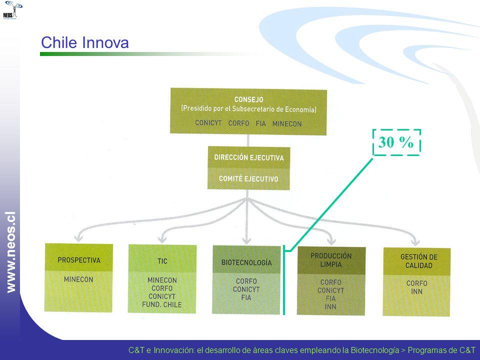 Chile Innova 30 % www.neos.cl