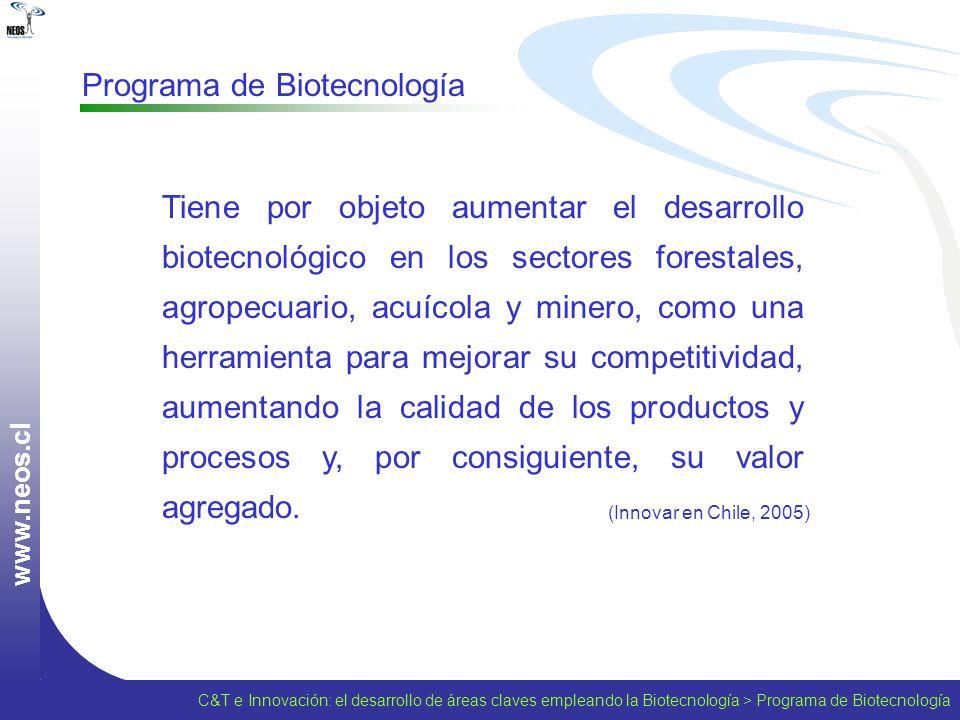 Programa de Biotecnología