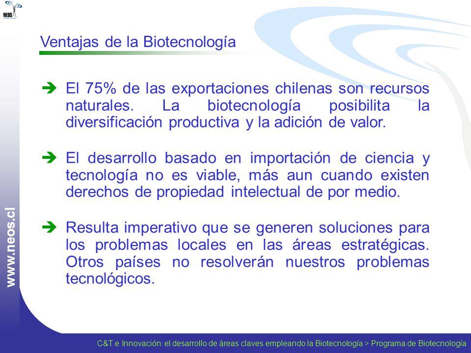 Ventajas de la Biotecnología