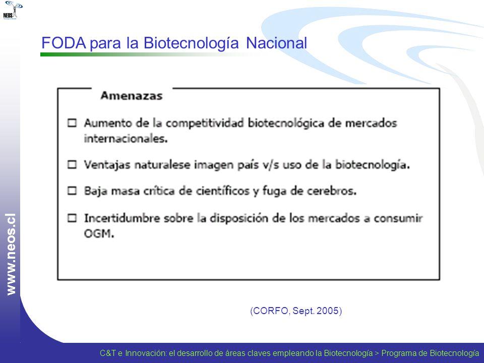 FODA para la Biotecnología Nacional