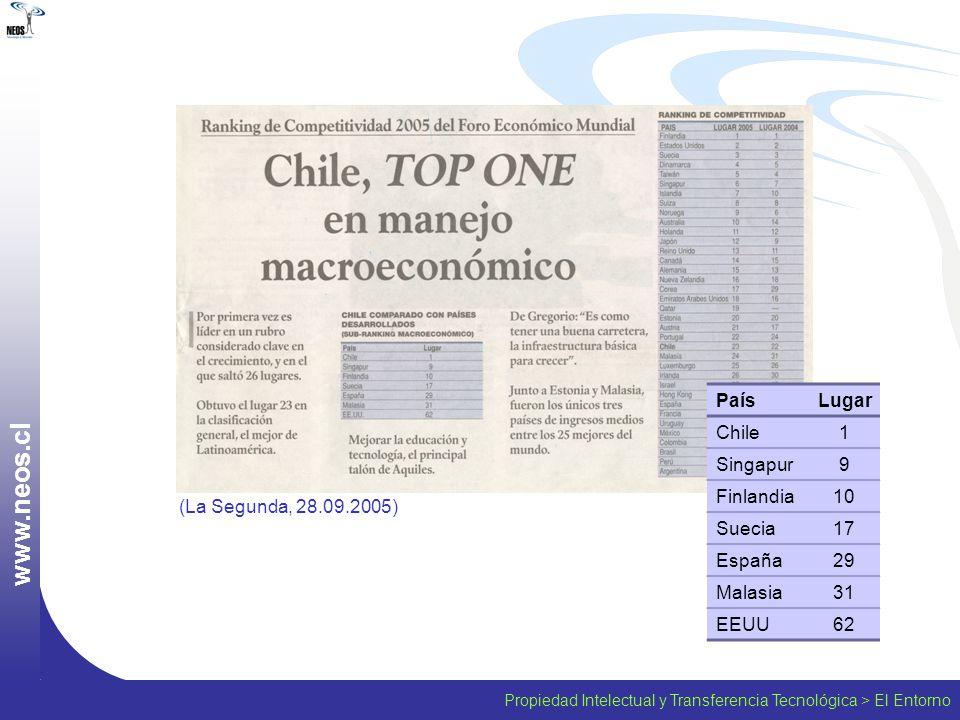 www.neos.cl País Lugar Chile 1 Singapur 9 Finlandia 10 Suecia 17