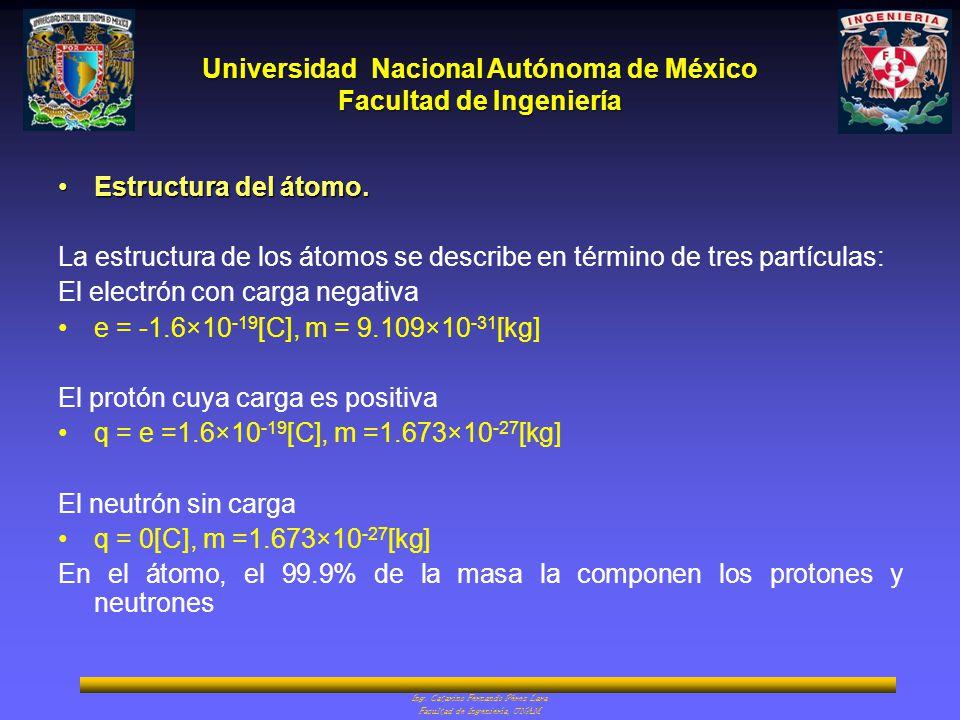 La estructura de los átomos se describe en término de tres partículas: