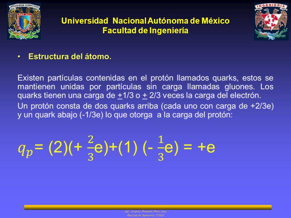 Ing. Catarino Fernando Pérez Lara Facultad de Ingeniería, UNAM