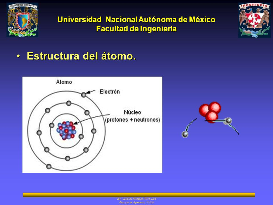 Estructura del átomo. Ing. Catarino Fernando Pérez Lara