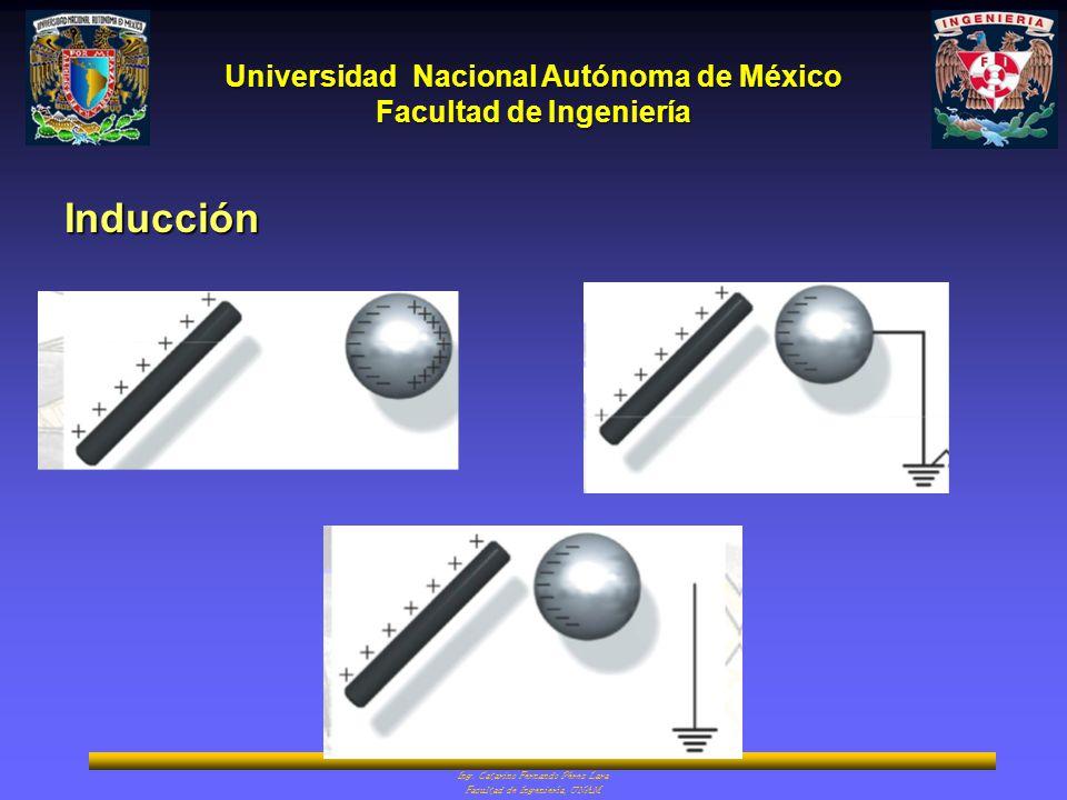 Inducción Ing. Catarino Fernando Pérez Lara