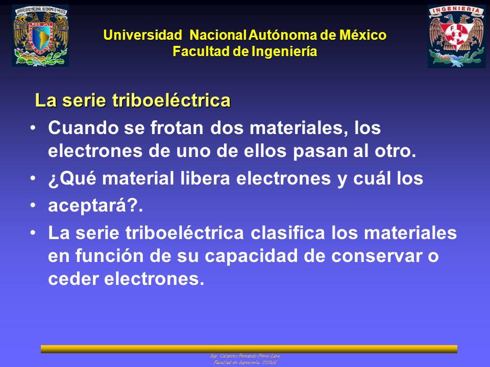 La serie triboeléctrica