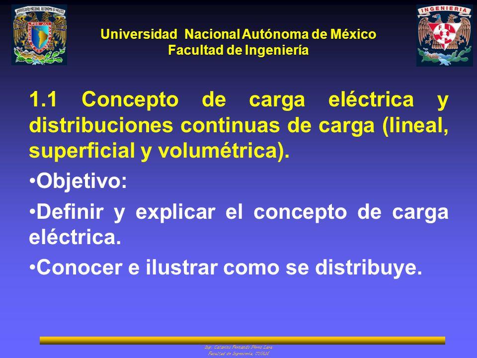 Definir y explicar el concepto de carga eléctrica.