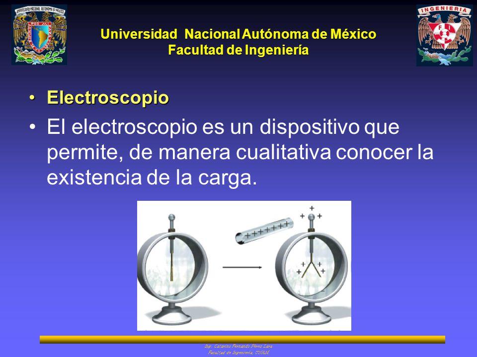 Electroscopio El electroscopio es un dispositivo que permite, de manera cualitativa conocer la existencia de la carga.