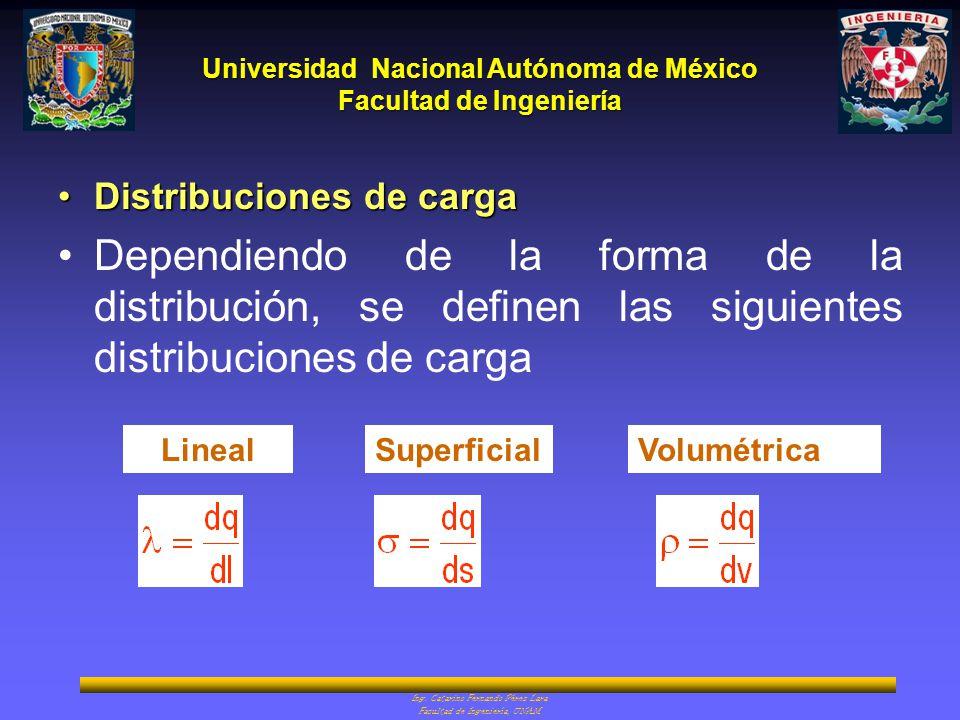 Distribuciones de carga