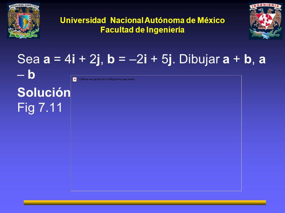Sea a = 4i + 2j, b = –2i + 5j. Dibujar a + b, a – b