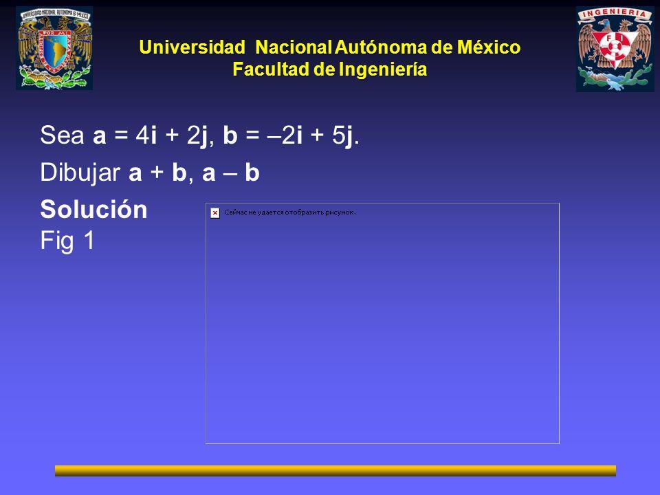 Sea a = 4i + 2j, b = –2i + 5j. Dibujar a + b, a – b Solución Fig 1