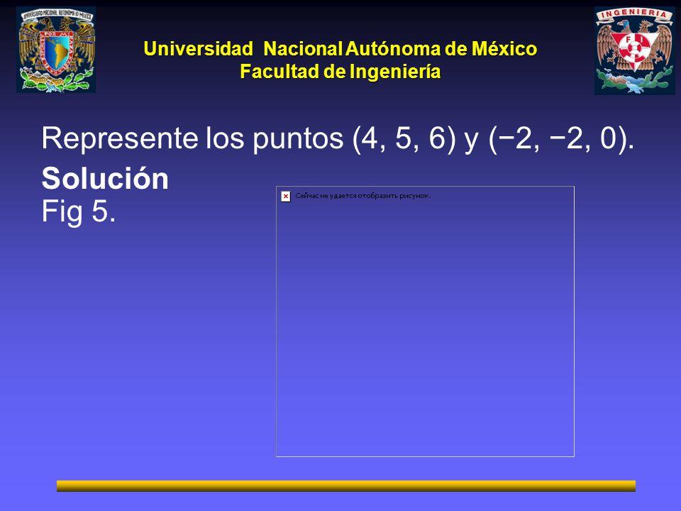Represente los puntos (4, 5, 6) y (−2, −2, 0).