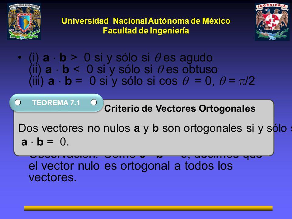 (i) a  b > 0 si y sólo si  es agudo (ii) a  b < 0 si y sólo si  es obtuso (iii) a  b = 0 si y sólo si cos  = 0,  = /2