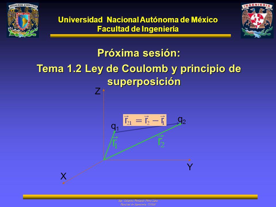 Próxima sesión: Tema 1.2 Ley de Coulomb y principio de superposición