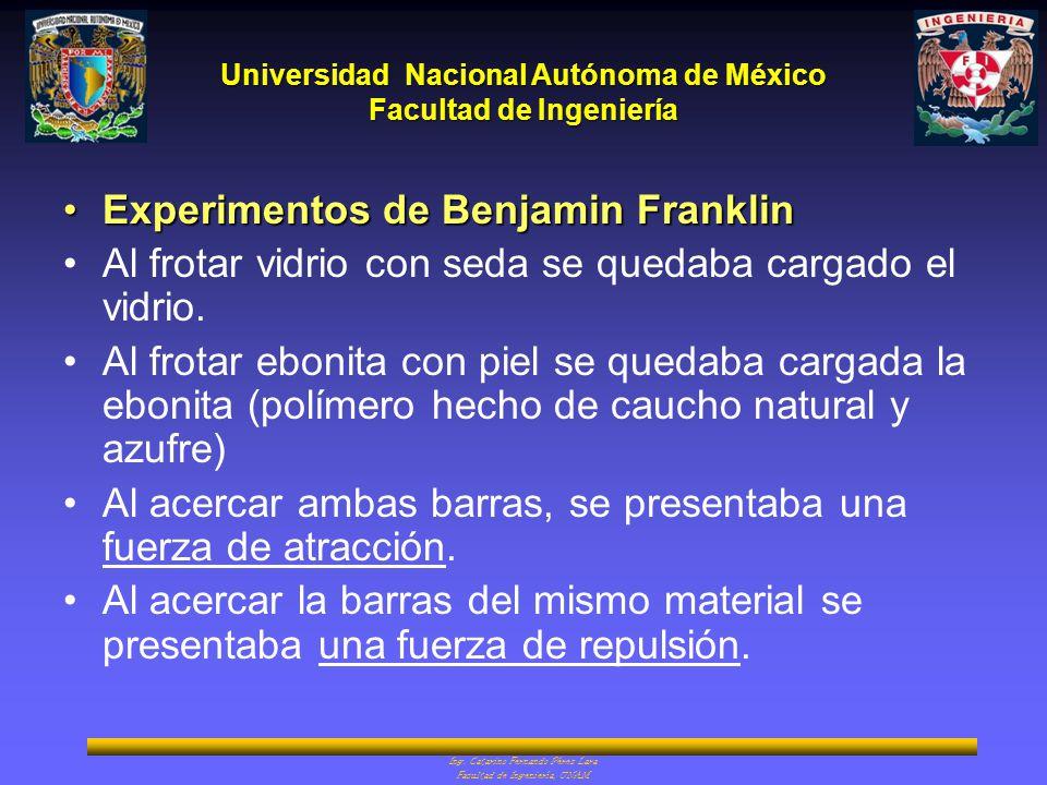 Experimentos de Benjamin Franklin