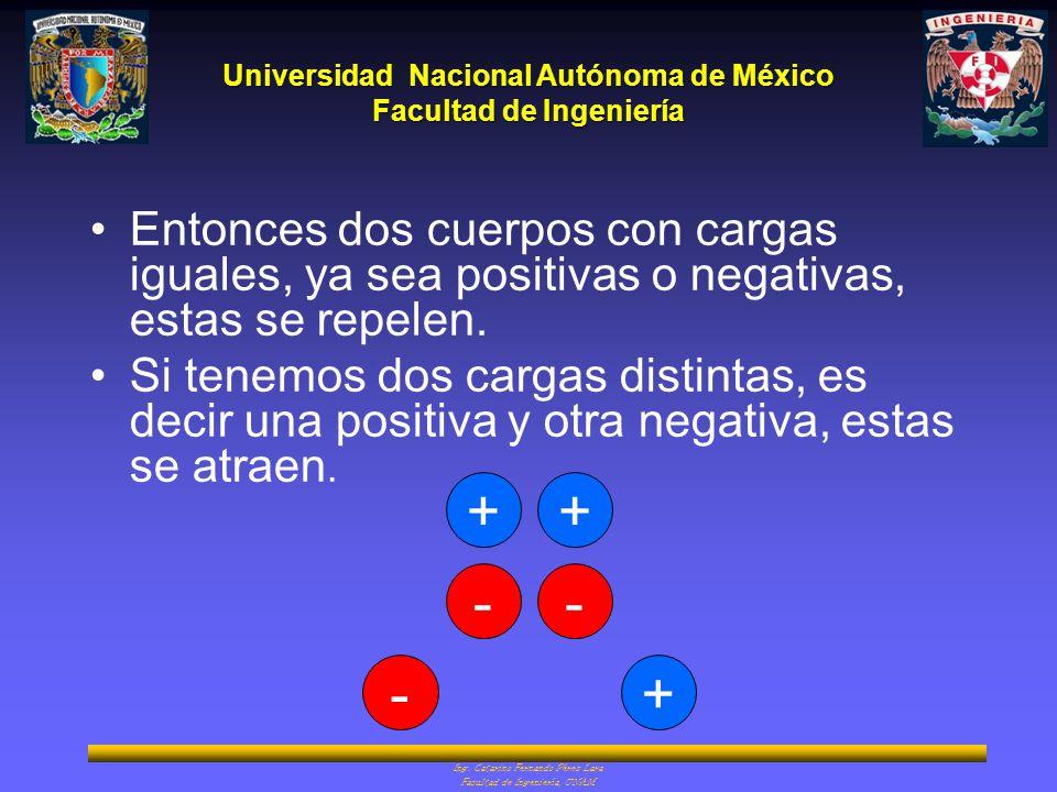 Entonces dos cuerpos con cargas iguales, ya sea positivas o negativas, estas se repelen.