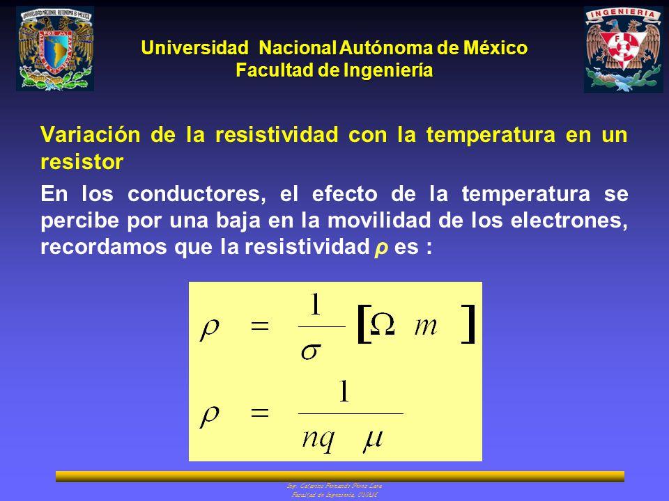 Variación de la resistividad con la temperatura en un resistor