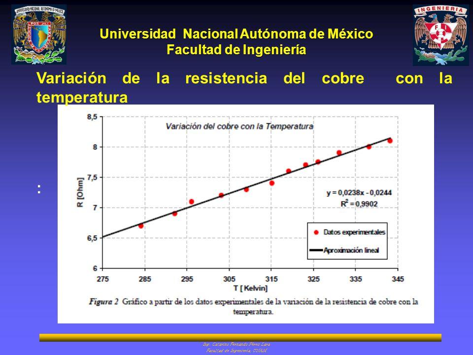 Variación de la resistencia del cobre con la temperatura