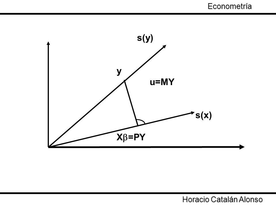 s(y) y u=MY s(x) Xb=PY Econometría Taller de Econometría