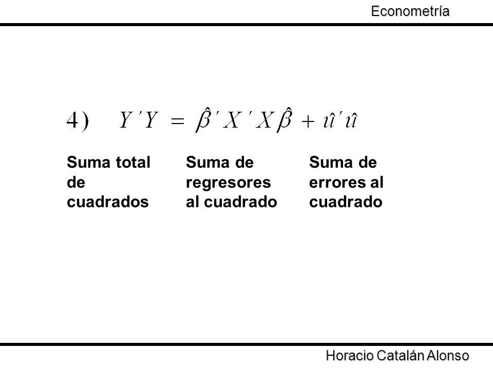 Suma total de cuadrados Suma de regresores al cuadrado