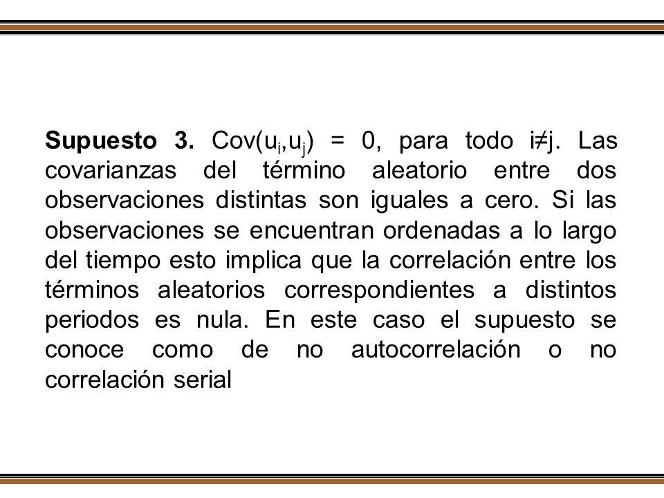 Supuesto 3. Cov(ui,uj) = 0, para todo i≠j