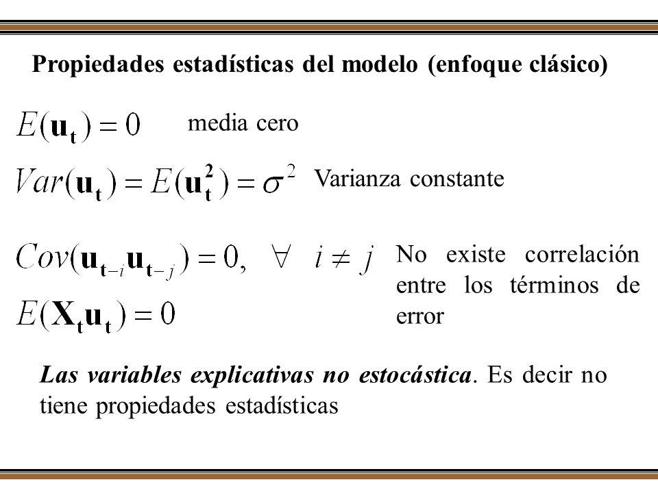 Propiedades estadísticas del modelo (enfoque clásico)