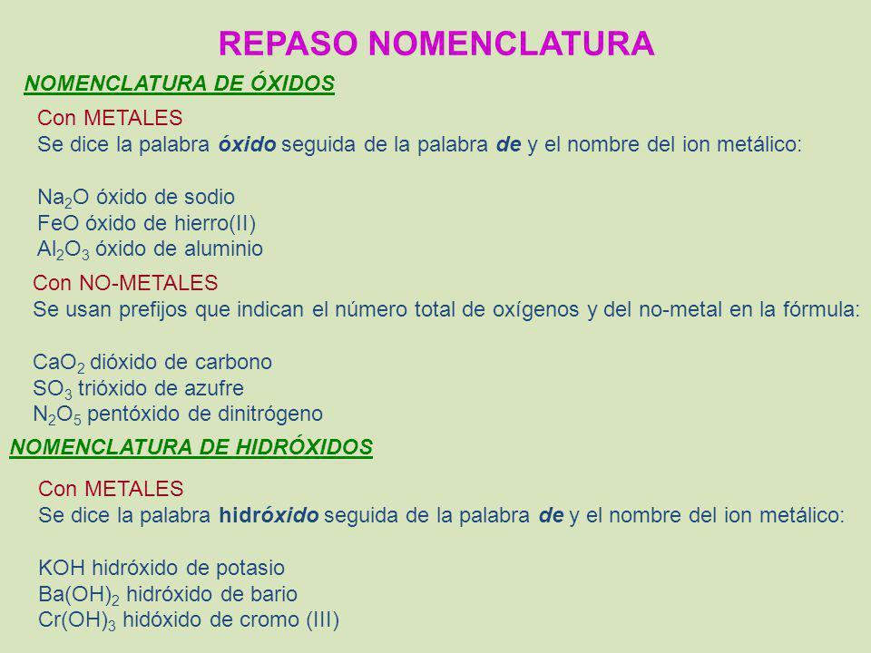 REPASO NOMENCLATURA NOMENCLATURA DE ÓXIDOS Con METALES