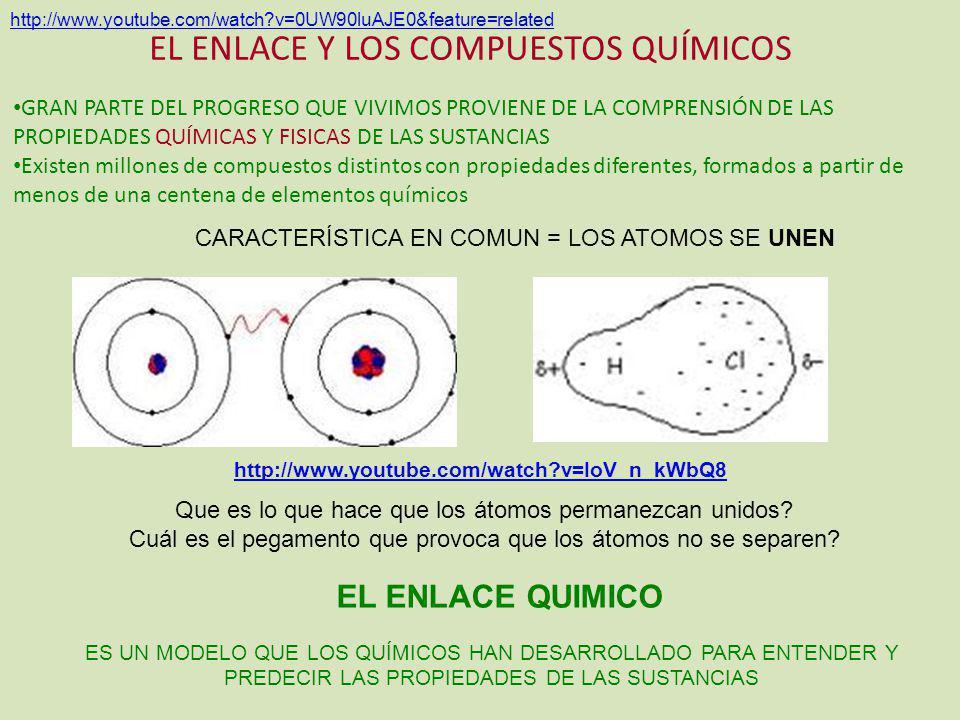 EL ENLACE Y LOS COMPUESTOS QUÍMICOS