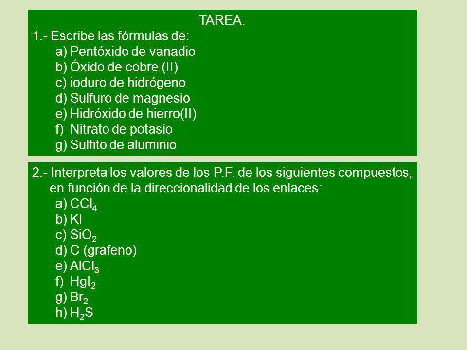 TAREA: 1.- Escribe las fórmulas de: Pentóxido de vanadio. Óxido de cobre (II) ioduro de hidrógeno.