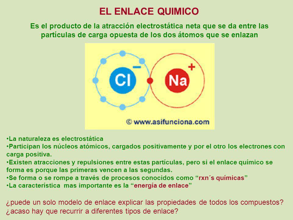 EL ENLACE QUIMICO Es el producto de la atracción electrostática neta que se da entre las partículas de carga opuesta de los dos átomos que se enlazan.