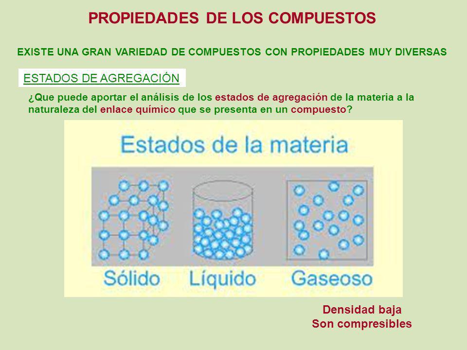 PROPIEDADES DE LOS COMPUESTOS