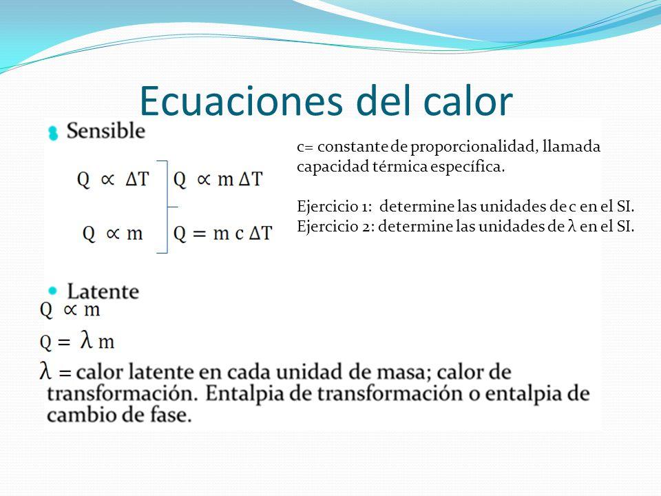 Ecuaciones del calor c= constante de proporcionalidad, llamada