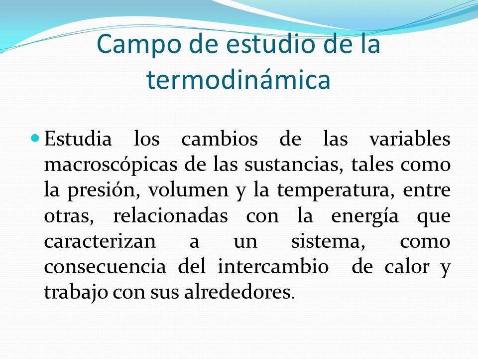 Campo de estudio de la termodinámica