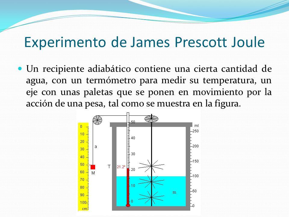 Experimento de James Prescott Joule