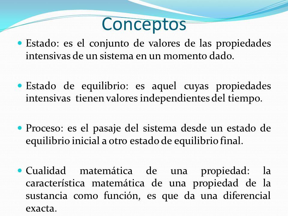 Conceptos Estado: es el conjunto de valores de las propiedades intensivas de un sistema en un momento dado.