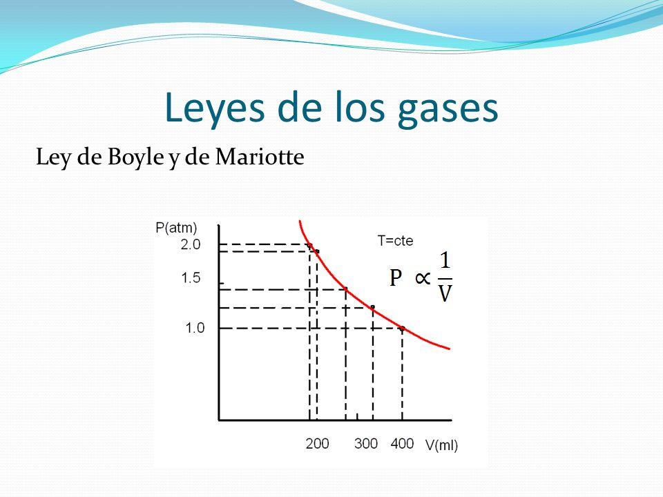 Leyes de los gases Ley de Boyle y de Mariotte