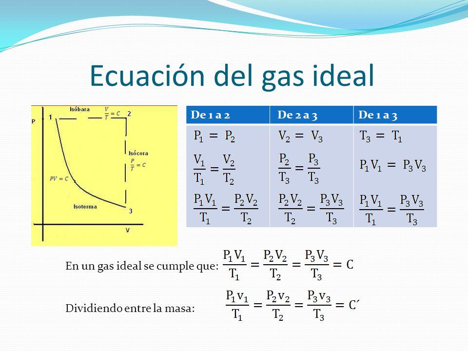 Ecuación del gas ideal De 1 a 2 De 2 a 3 De 1 a 3
