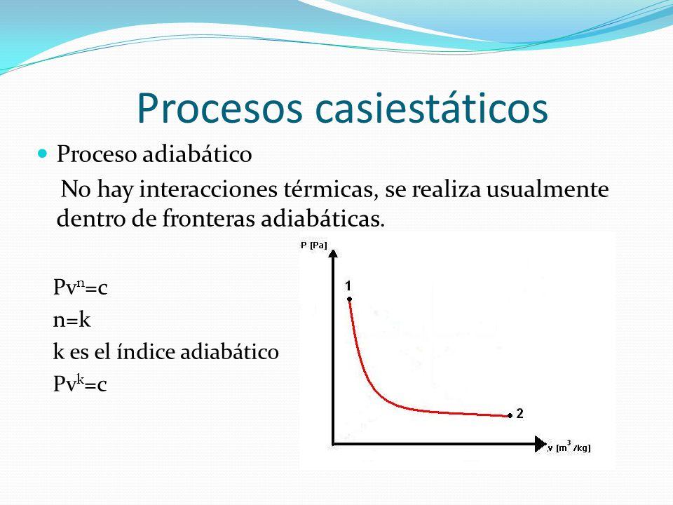 Procesos casiestáticos