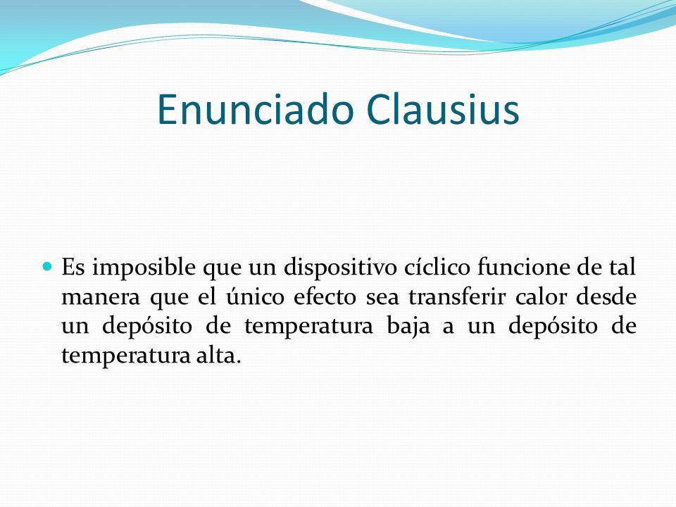 Enunciado Clausius