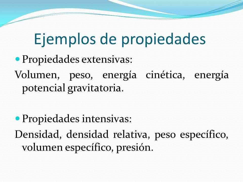 Ejemplos de propiedades