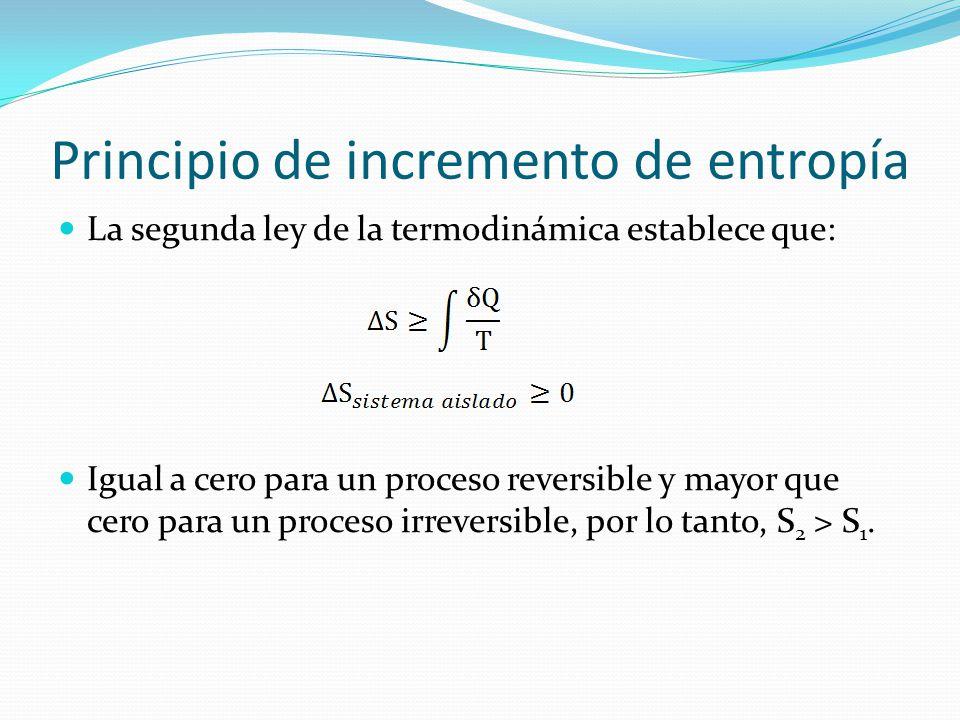 Principio de incremento de entropía